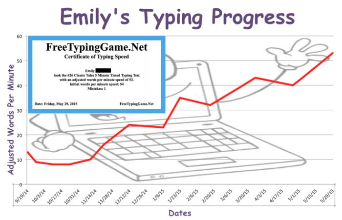 emitlyTypingGraph